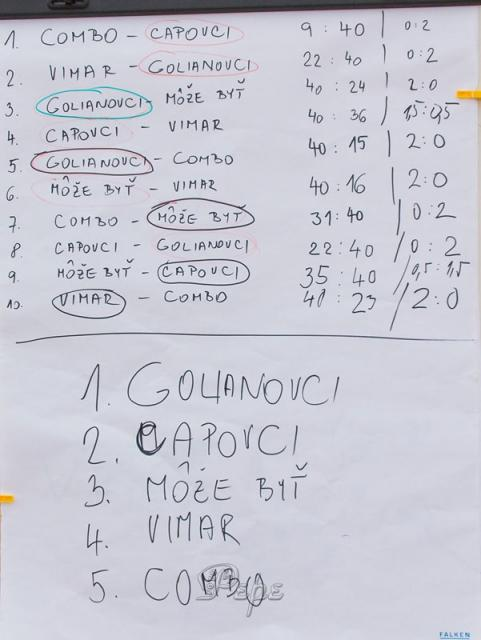 Vimar CUP 2010 248